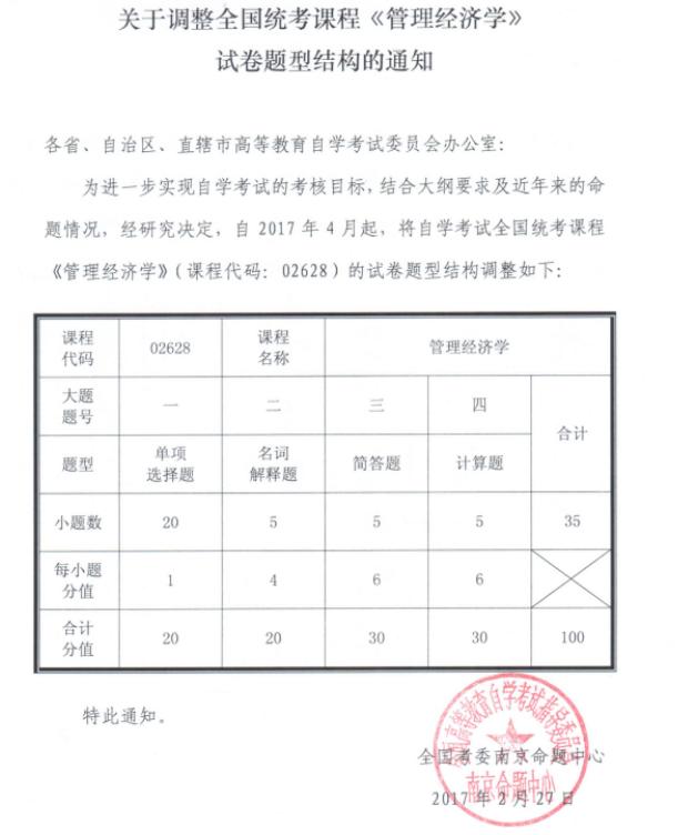 http://www.hbea.edu.cn/files/Content/%E5%85%B3%E4%BA%8E%E8%B0%83%E6%95%B4%E5%85%A8%E5%9B%BD%E7%BB%9F%E8%80%83%E8%AF%BE%E7%A8%8B%E3%80%8A%E7%AE%A1%E7%90%86%E7%BB%8F%E6%B5%8E%E5%AD%A6%E3%80%8B%E8%AF%95%E5%8D%B7%E9%A2%98%E5%9E%8B%E7%BB%93%E6%9E%84%E7%9A%84%E9%80%9A%E7%9F%A5.png